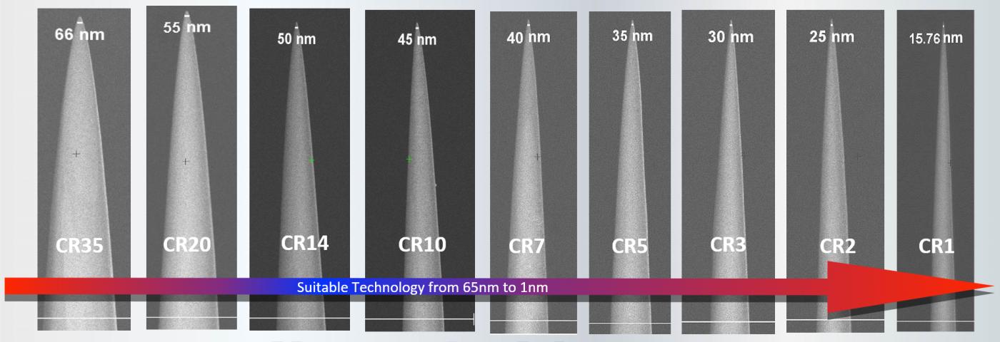 衡陞科技發表14奈米到2奈米以下製程的探針解決方案